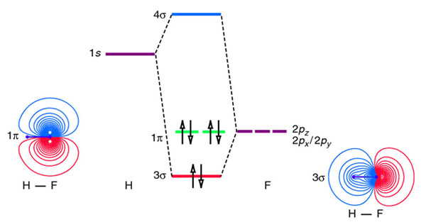 Lih Mo Diagram House Wiring Diagram Symbols
